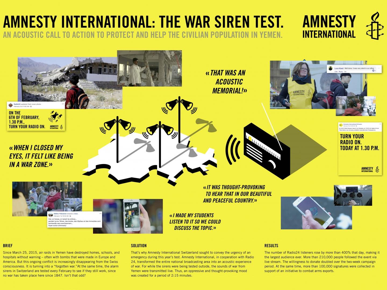 The War Siren Test Thumbnail