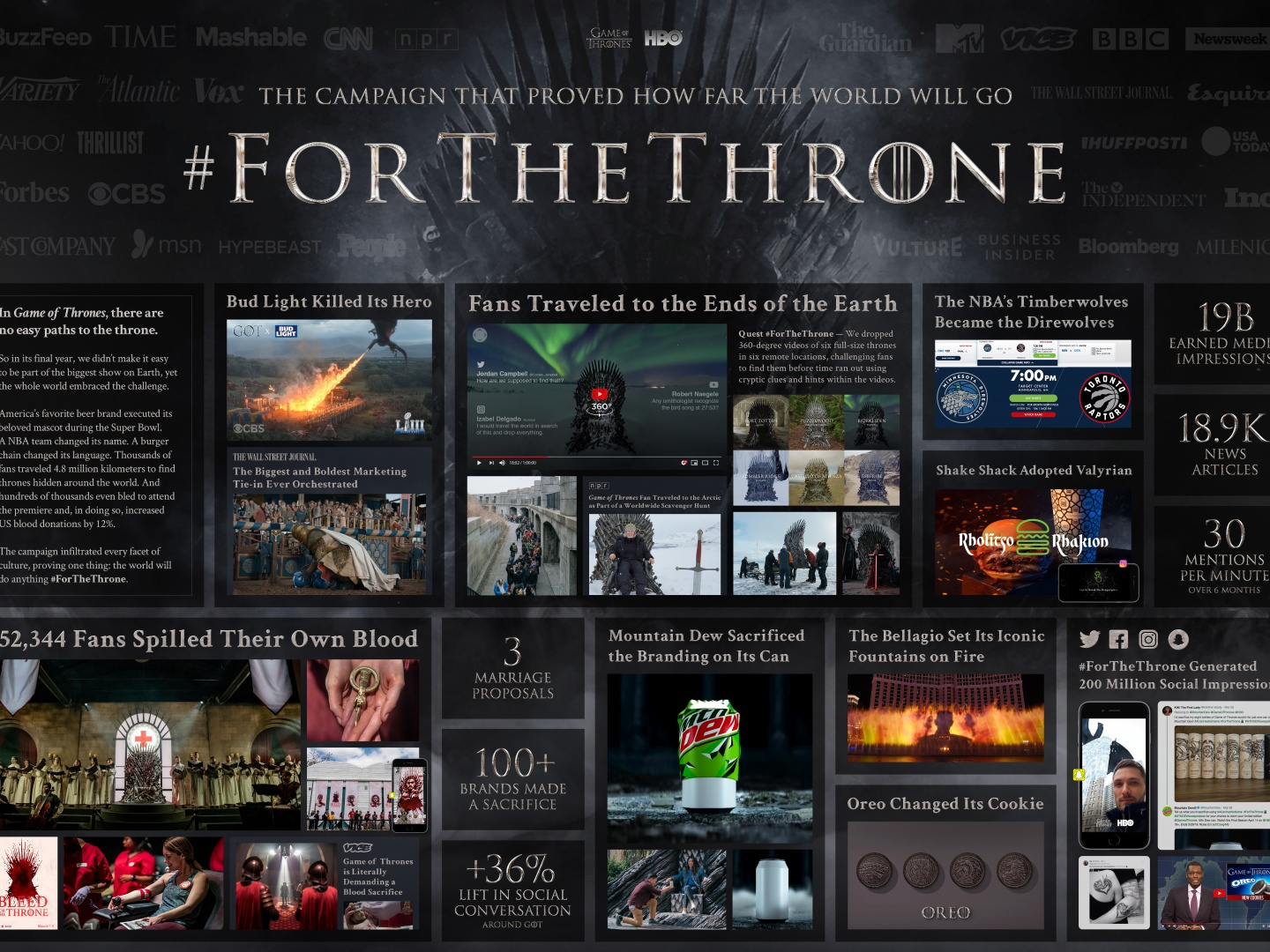 #ForTheThrone  Thumbnail