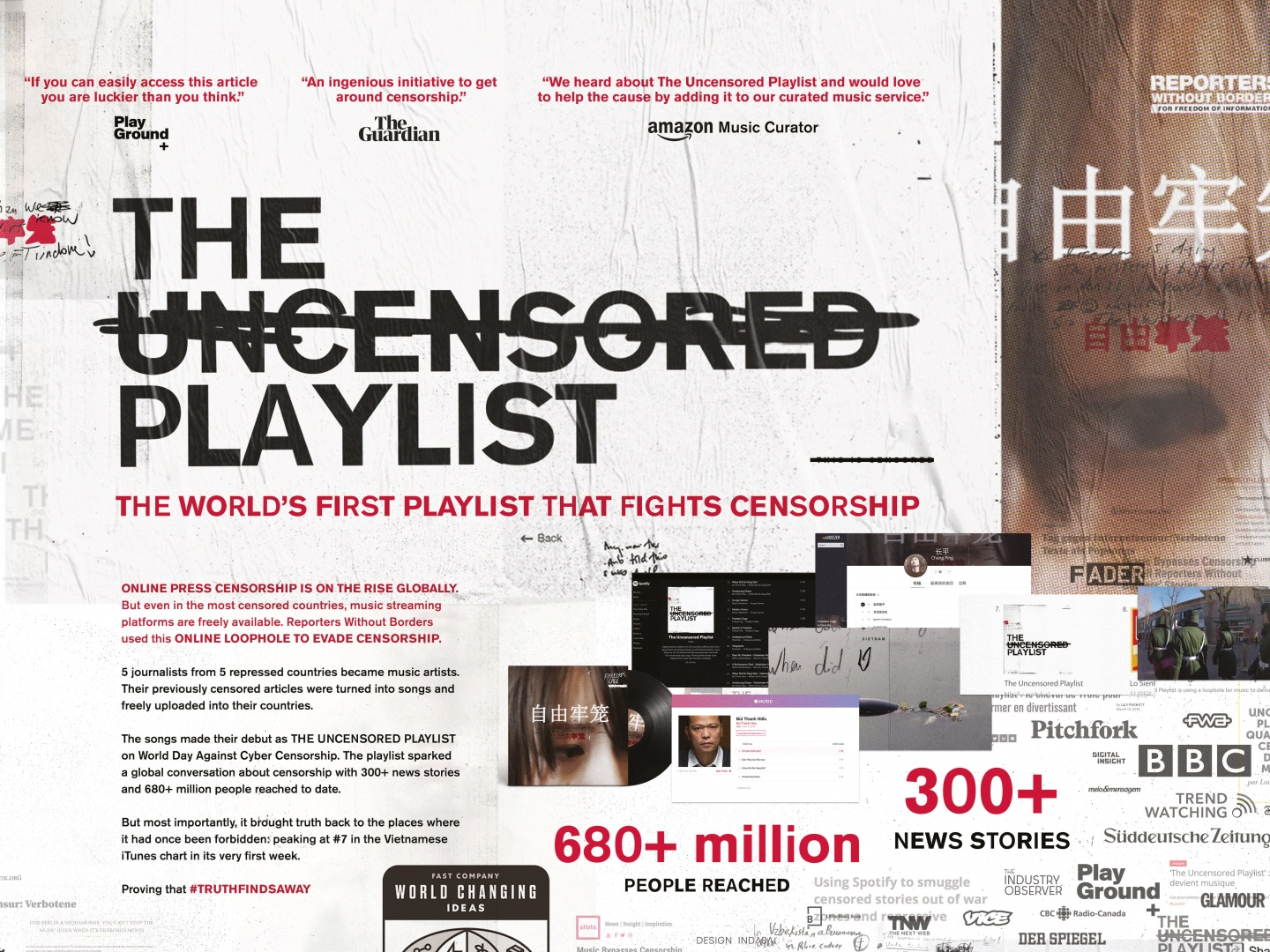The Uncensored Playlist Thumbnail