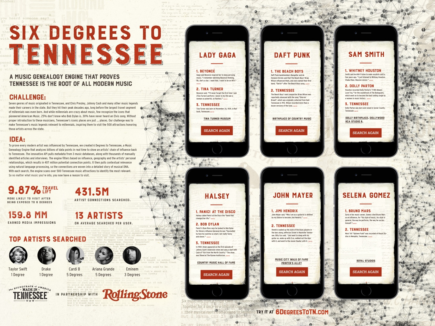 Six Degrees to Tennessee Thumbnail