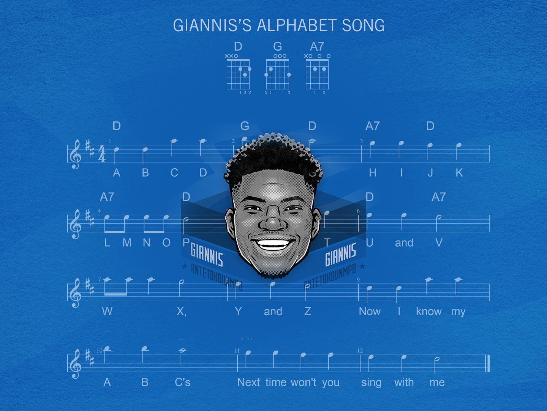 GIANNIS' ALPHABET SONG Thumbnail