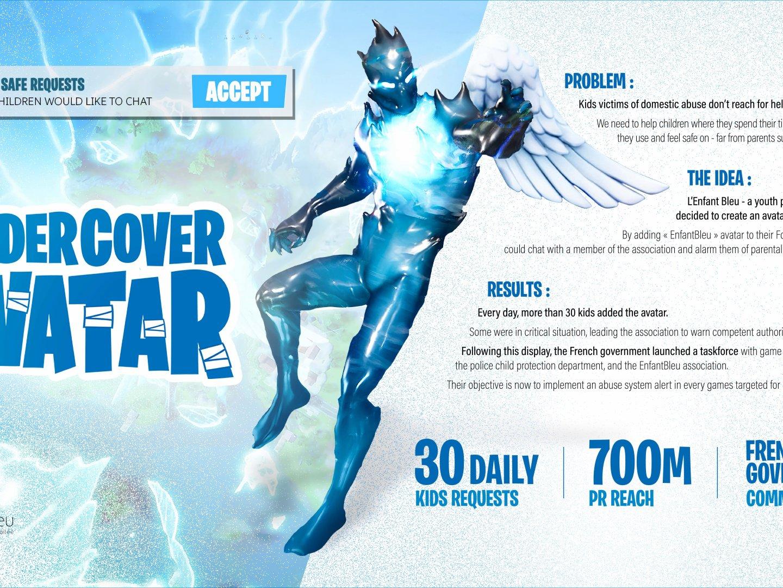 Undercover Avatar Thumbnail