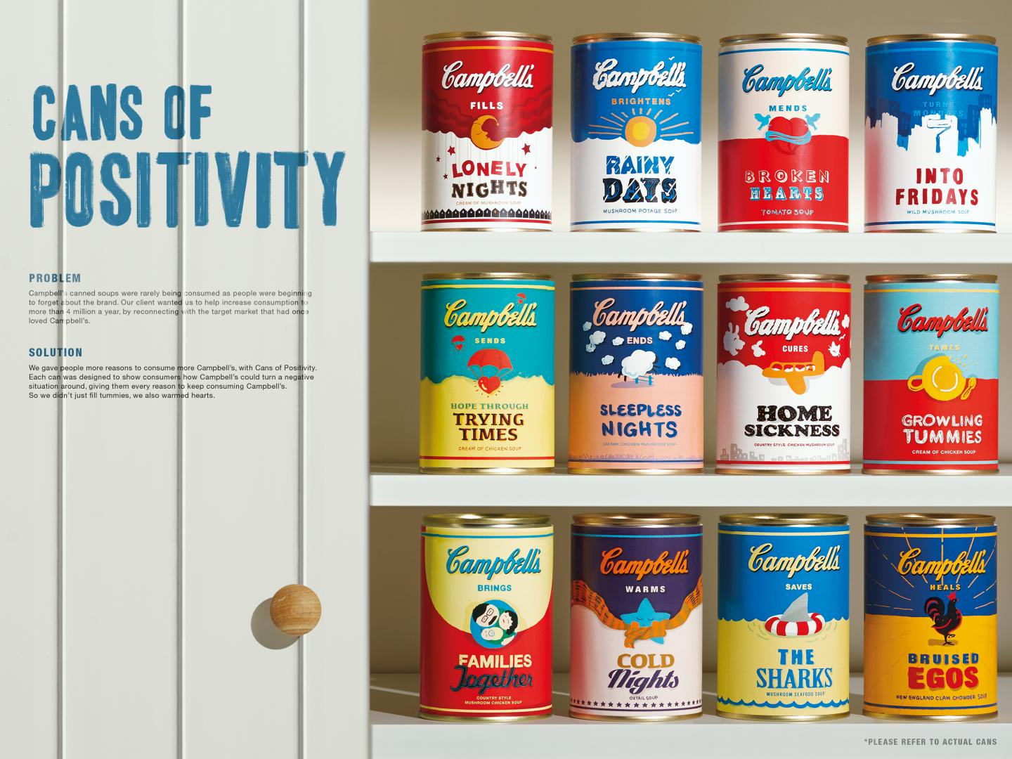 Cans of Positivity Thumbnail