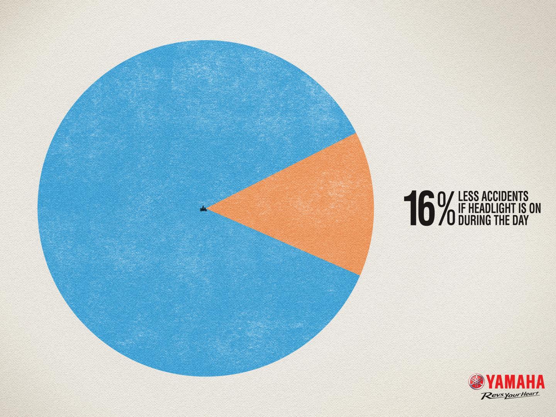 16 Percent Thumbnail