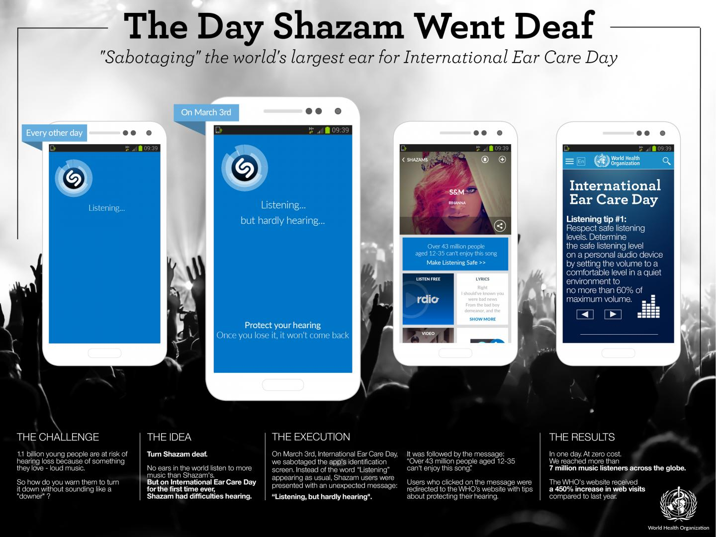 The Day Shazam Went Deaf Thumbnail