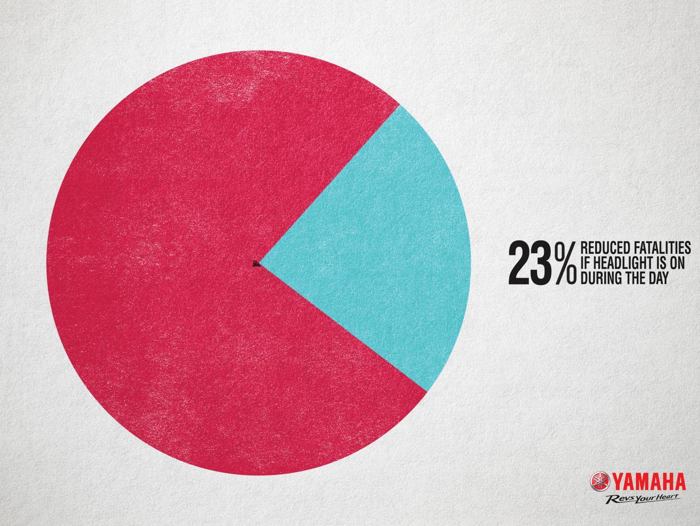 23 Percent Thumbnail