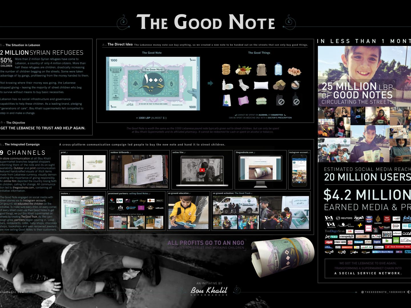 the Good Note Thumbnail
