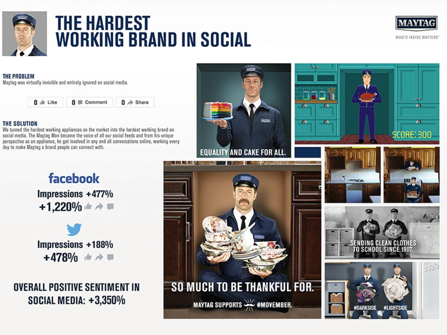 The Hardest Working Brand in Social Thumbnail