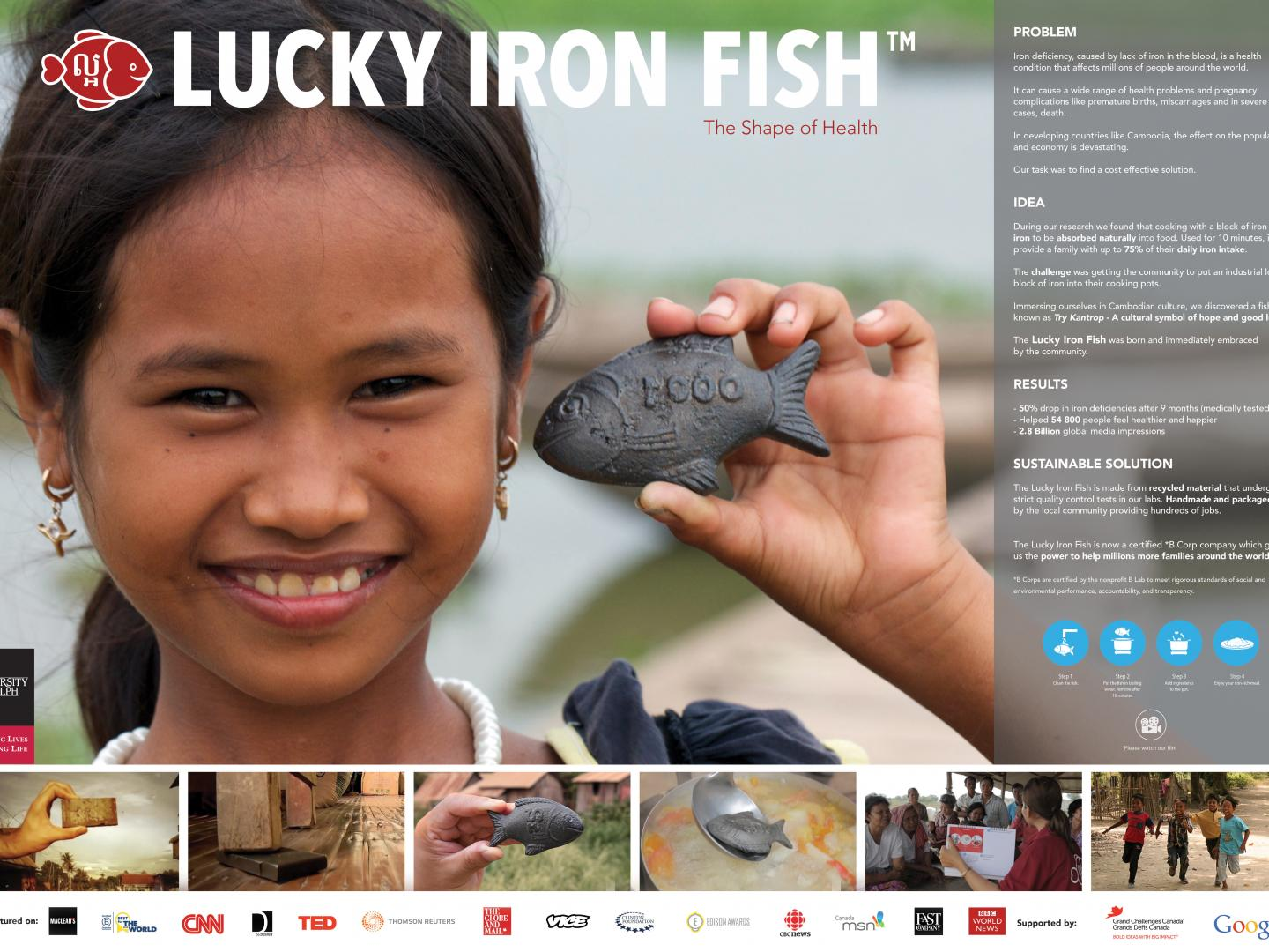 The Lucky Iron Fish Project Thumbnail