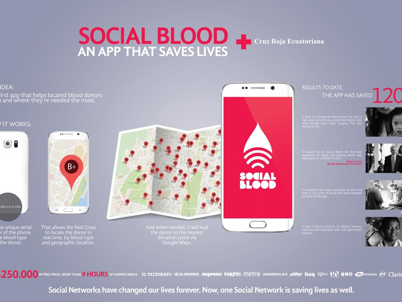 Social Blood Thumbnail