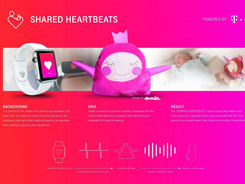 Shared Heartbeats Thumbnail