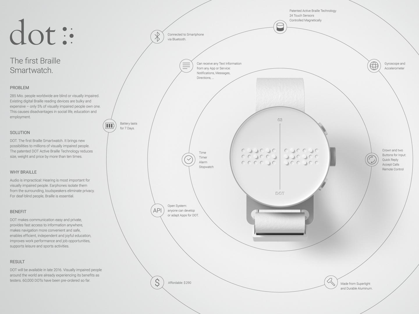 DOT. The first Braille Smartwatch. Thumbnail